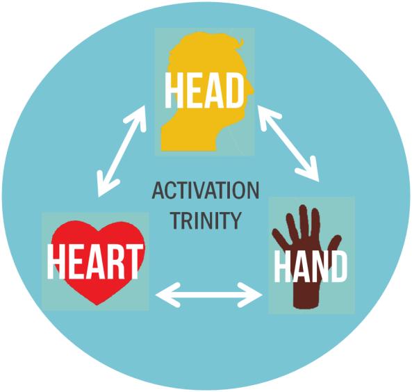 headhearthand